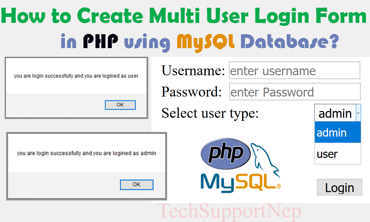 Learn to submit html data to mysql database using php.